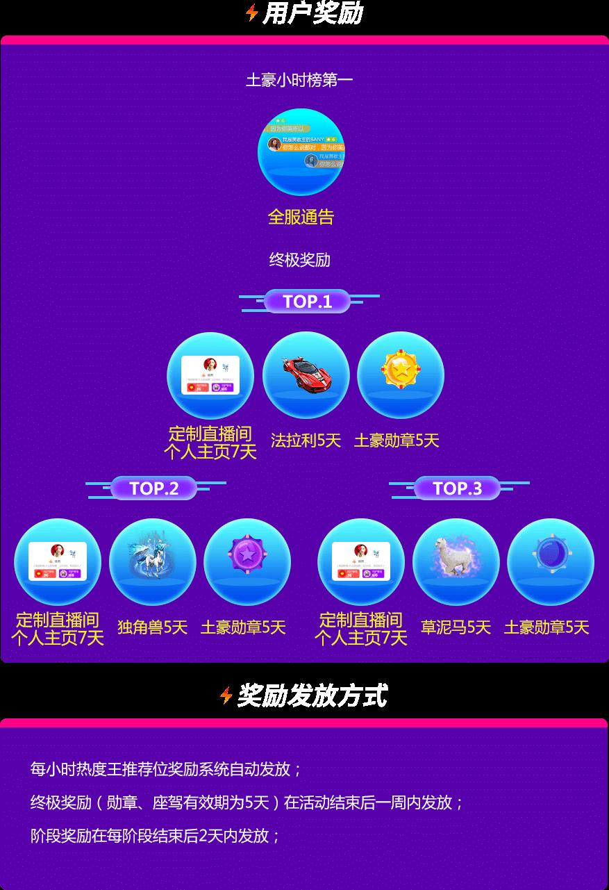 用户奖励&用户玩法