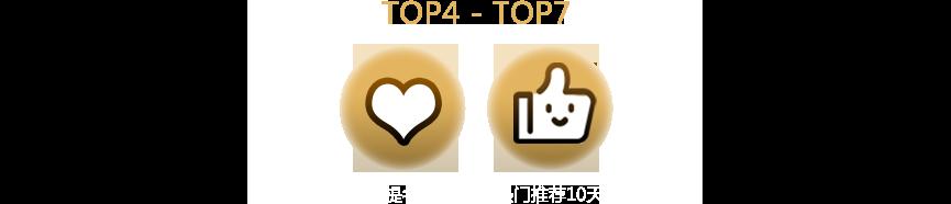 冲刺赛每组终极奖励4